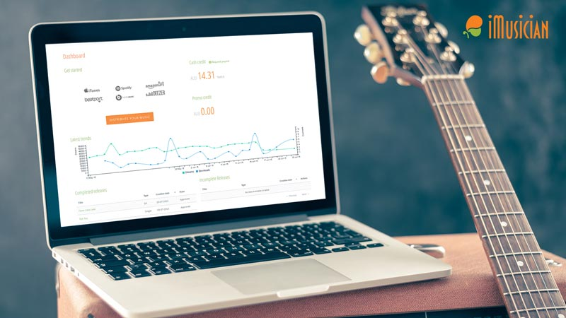 Distribution digitale avec iMusician