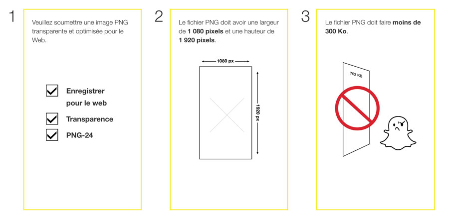 specifications techniques Geofilters snapchat